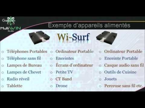 Wi-Surf Nouvelle campagne recevoir roylaties chaque mois MultiWin Plan