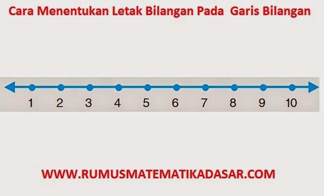 Cara menentukan letak bilangan garis bilangan prestasi rumus cara menentukan letak bilangan garis bilangan ccuart Gallery