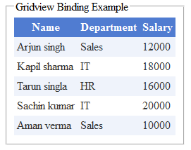 Gridview Binding example in asp.net