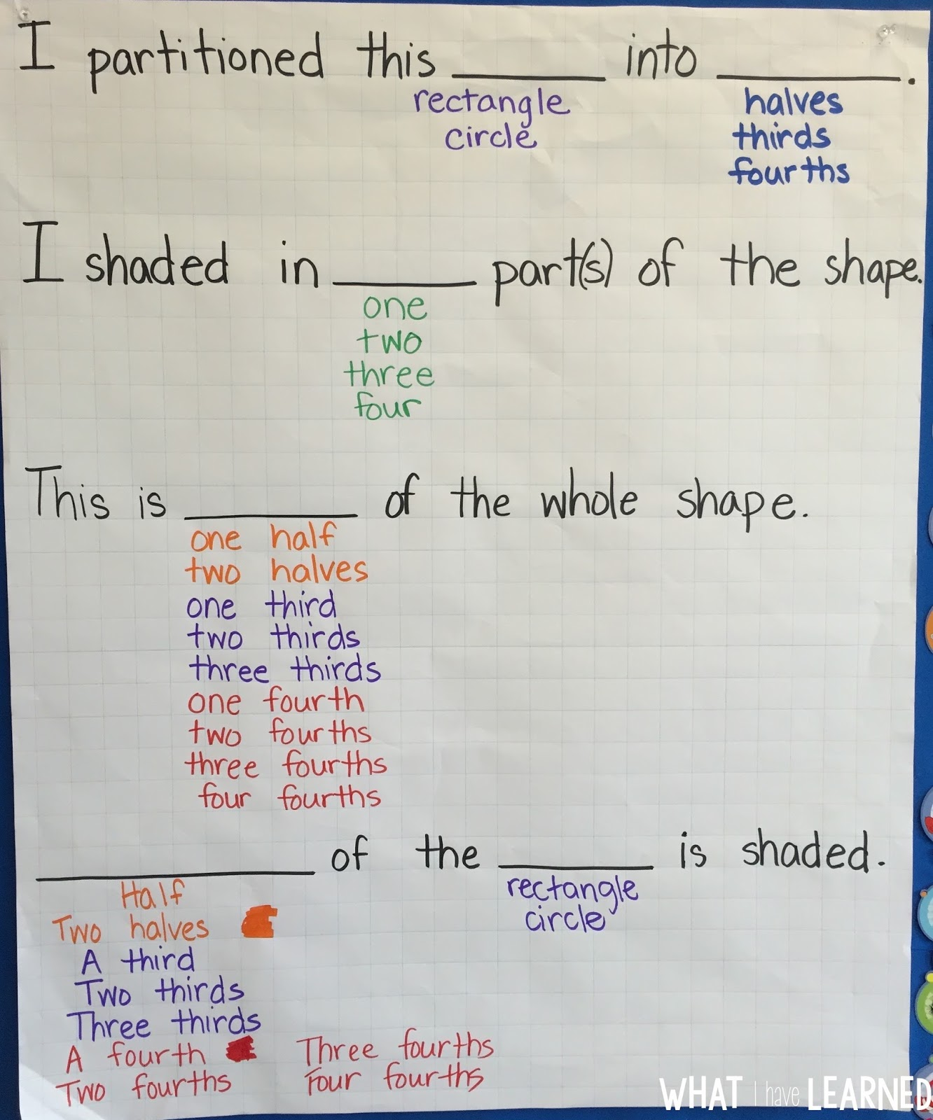 Who\'s Who and Who\'s New: Fractions & Sentence Frames