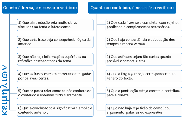 Elementos verificáveis na redação e revisão de textos.