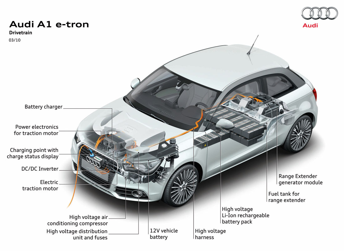 audi updates battery powered a1 e tron electric vehicle news. Black Bedroom Furniture Sets. Home Design Ideas