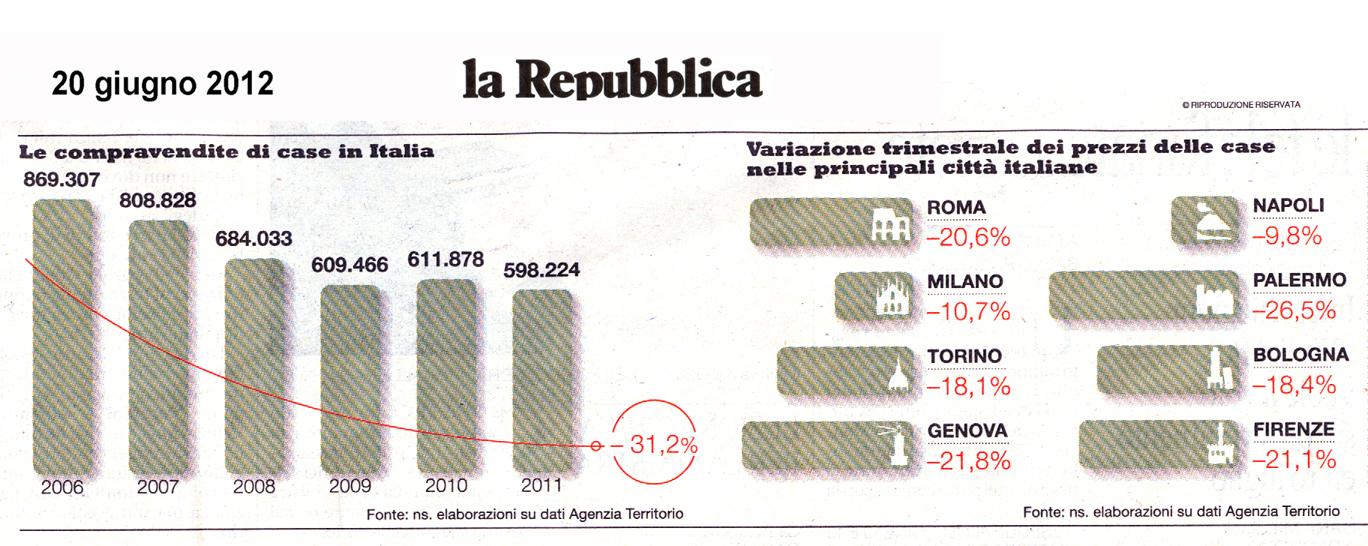 Tg roma talenti sono mesi che vi stiamo mettendo in - Prima casa non pignorabile dalle banche ...