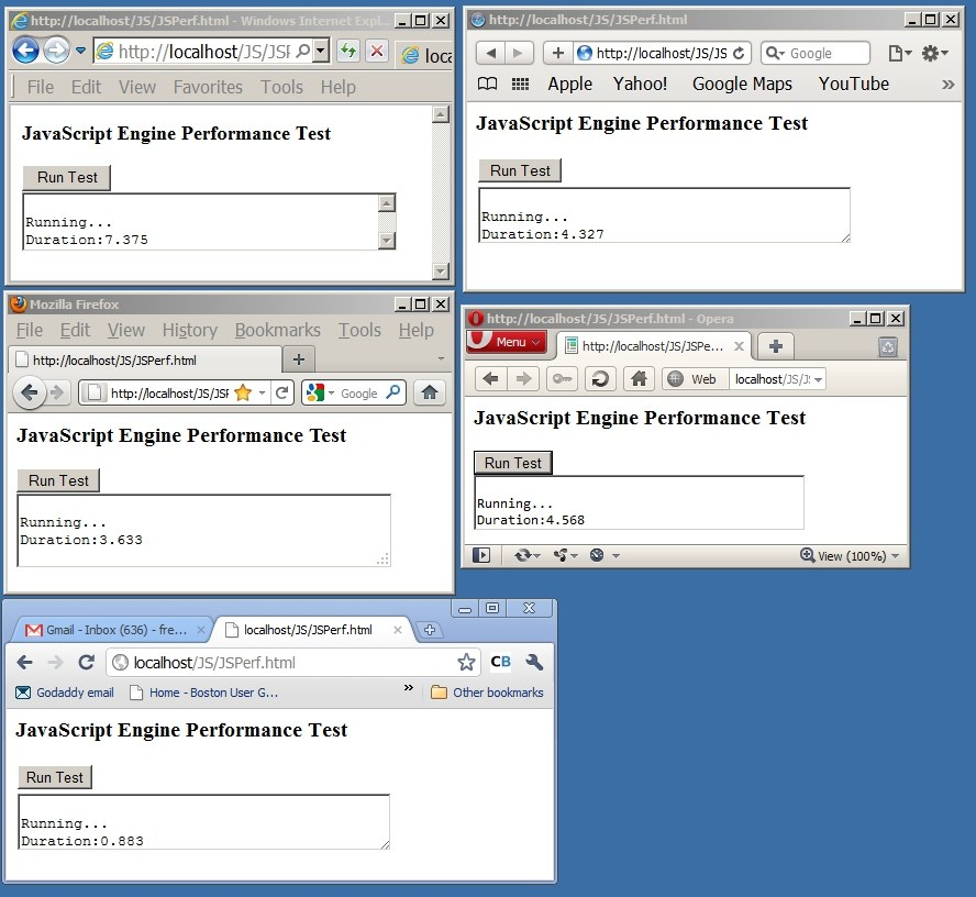 Frederic Torres Blog Browser Benchmarks On My Windows Xp