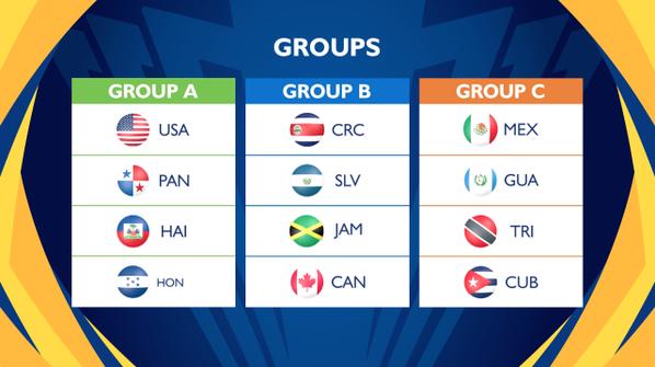 Pembagian Grup Gold Cup