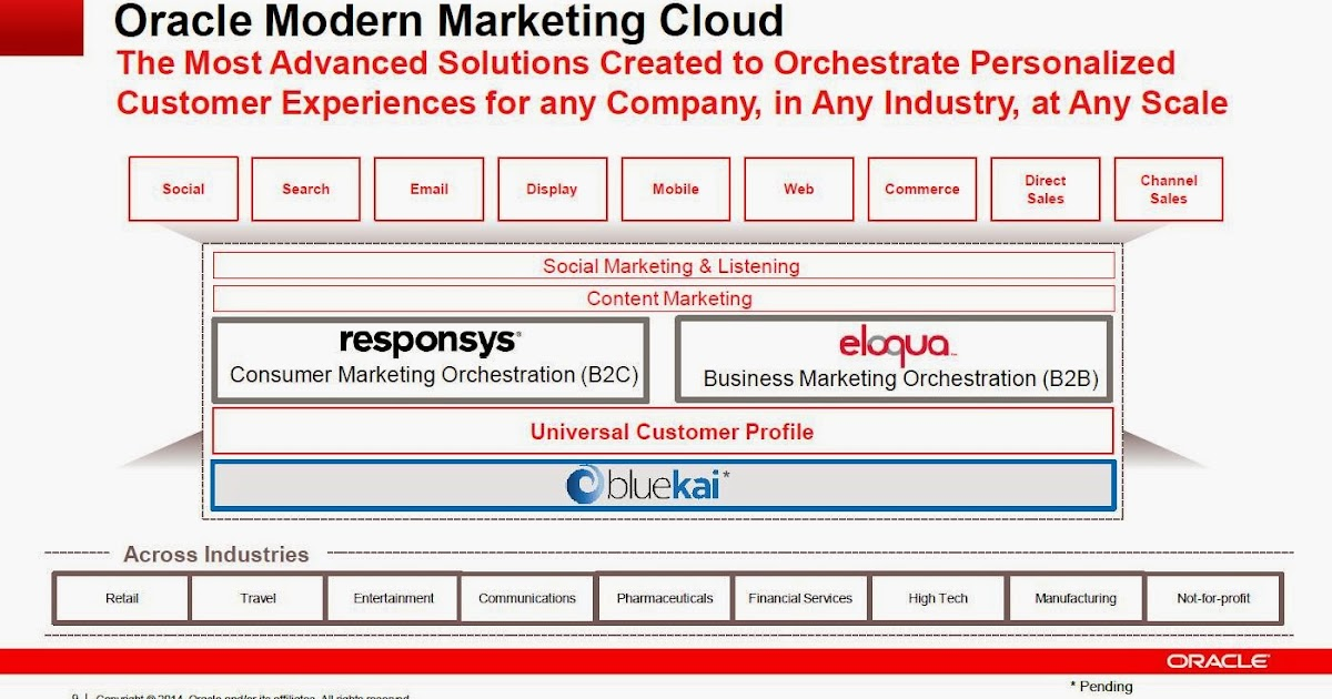 w m morrisons plc and oracle Se john hallas' profil på linkedin  wm morrison supermarkets plc, morrisons forrige: bjss ltd, eds for abn amro  the first time i managed the unix and oracle teams for about 18 months and the second time i just.
