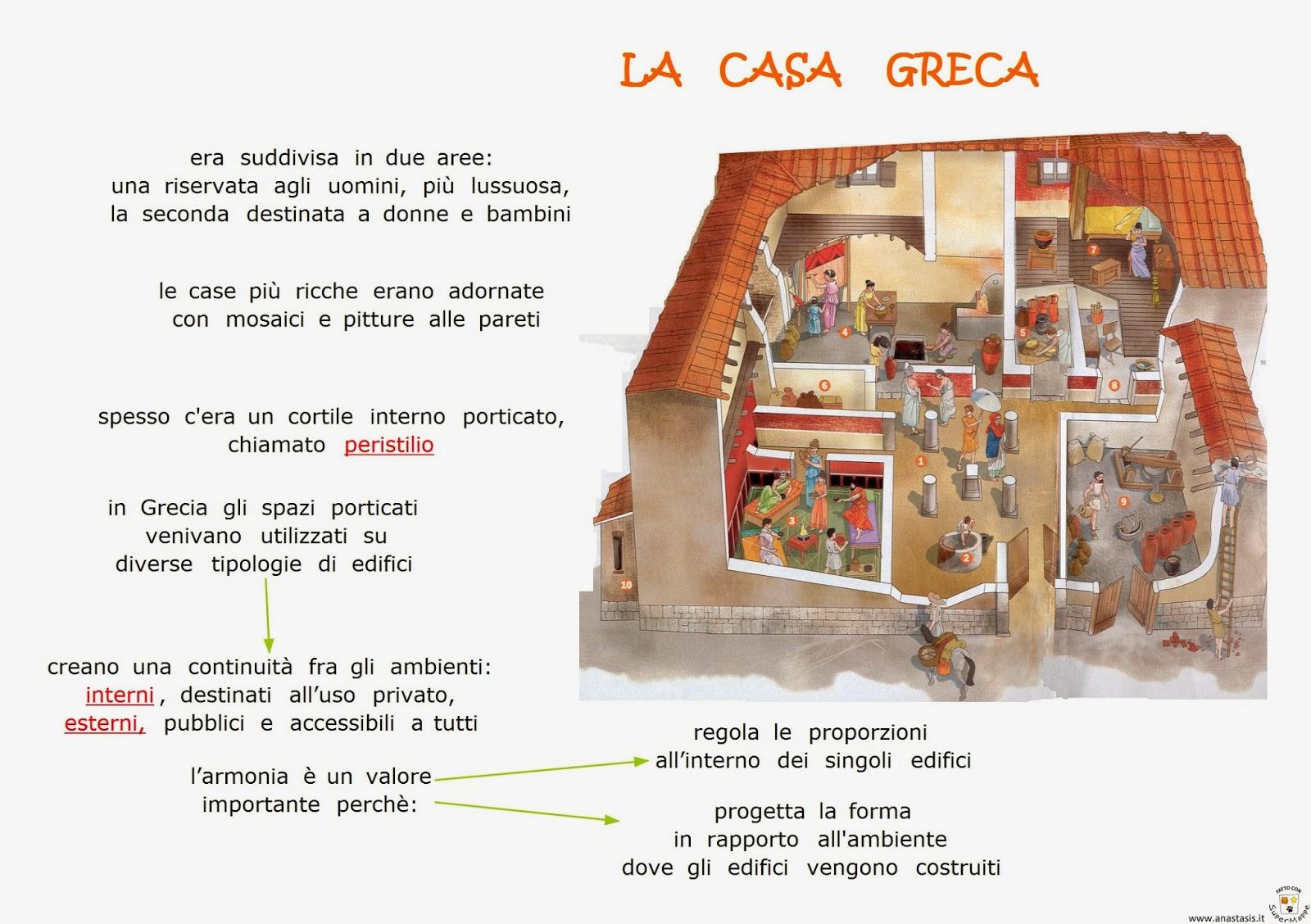 Paradiso delle mappe arte greca la casa greca for 1 casa di storia