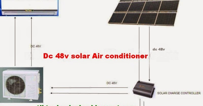 solar air conditioner circuit diagram. ~ TjkTechnology, Electrical ...