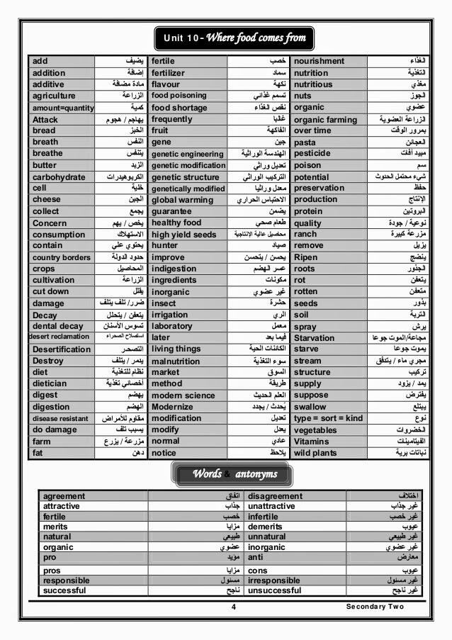 """مذكرات 2016 فى اللغة الإنجليزية للصف الثانى الثانوى """"للترمين"""" والقصة والمهارات - صفحة 2 Units-2sc-t2-4-638"""