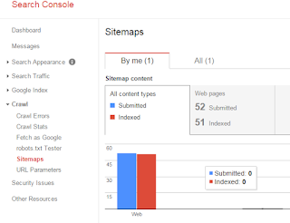submit sitemap in google webmaster