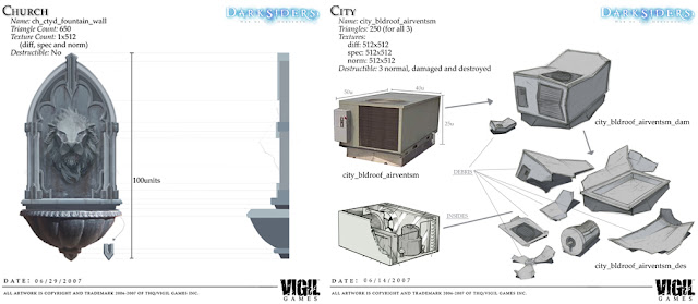 Concept pages done for outsourced environment props