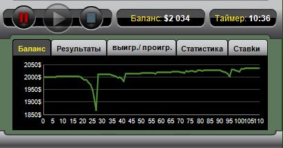 Как обыграть казино онлайн - итоги тестирования программы Roullete Bot Plus