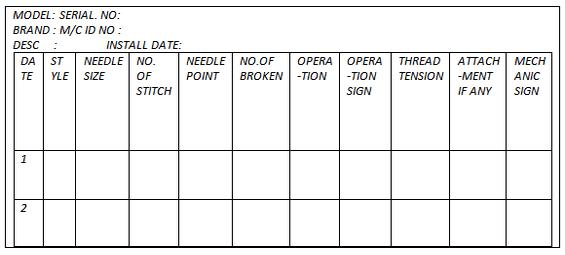 Sewing Machine Maintenance Schedule - Textile Learner