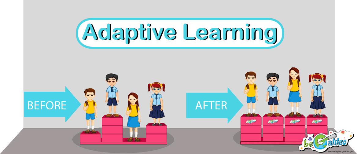 math practice-adaptive learning platform