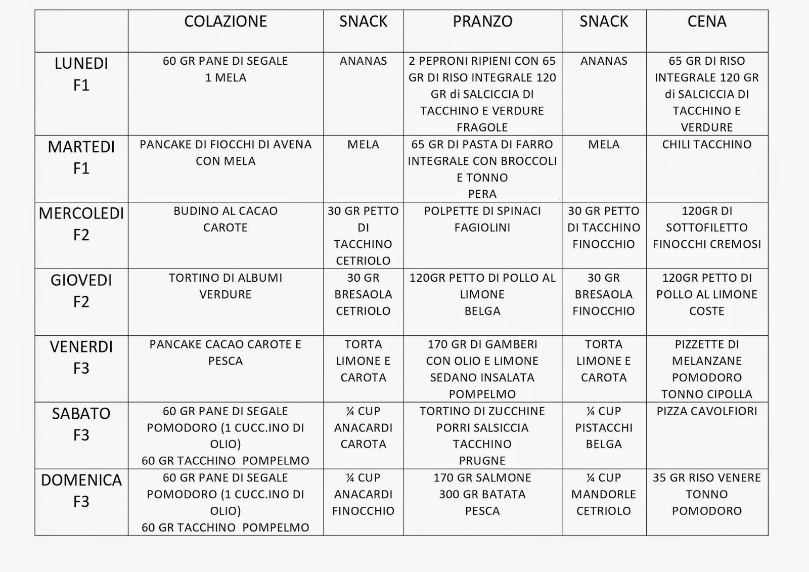 Assez La dieta del supermetabolismo menu QM18