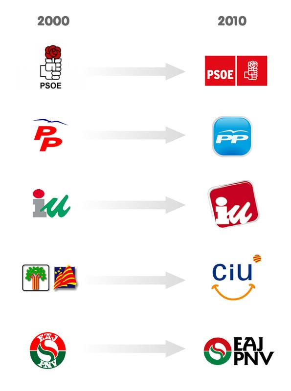 external image partido%2Bpolitico.jpg