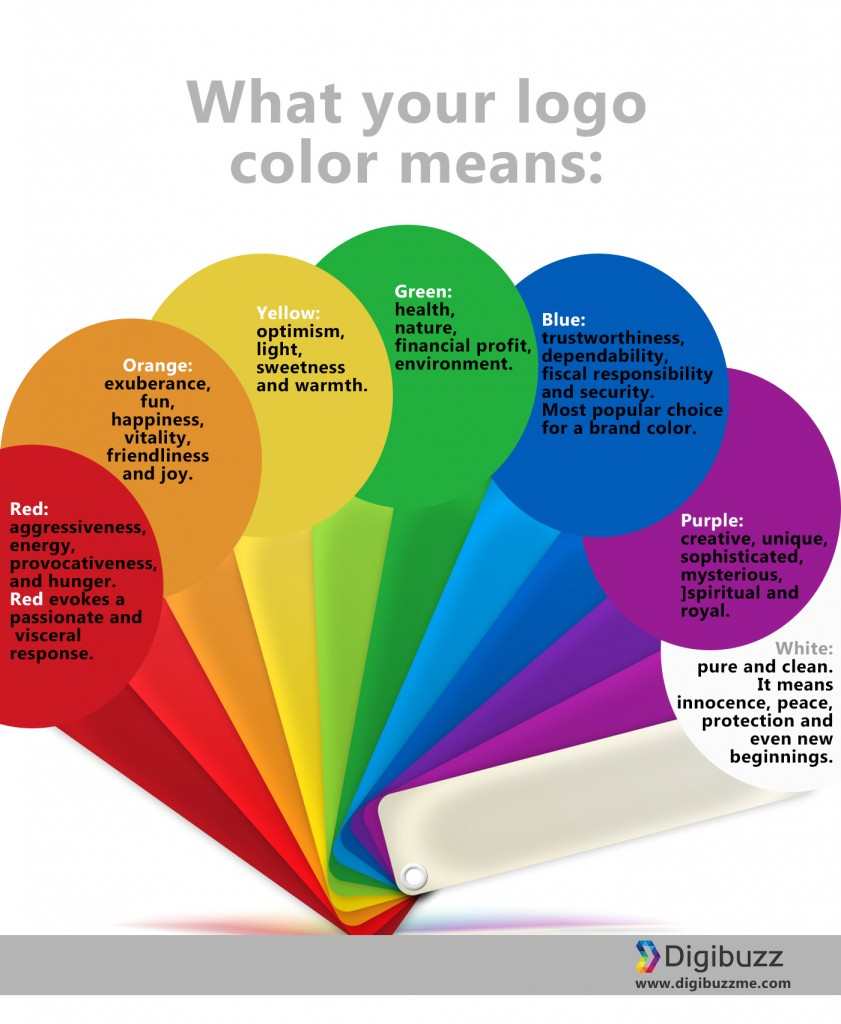 The Psychology of Color A Designers Guide to Color