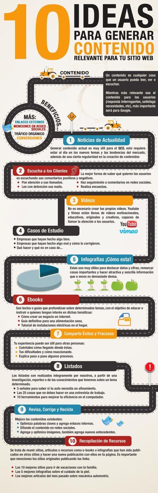 infografia-generar-contenido-calidad