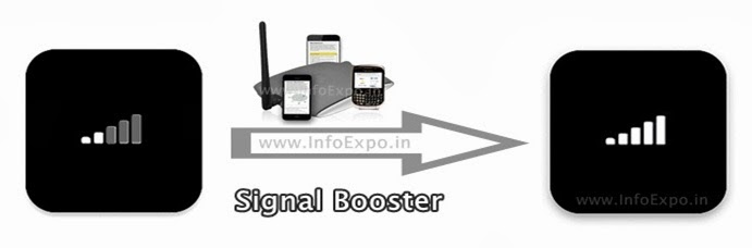 Boost Internet Speed on Wireless USB Modems and Mobile Phones