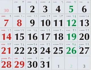 Ramalan berdasarkan tanggal lahir anda