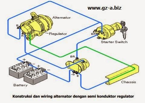 Konstruksi dan wiring alternator dengan semi konduktor regulator