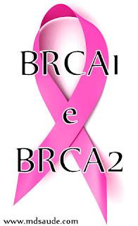 Câncer de mama - genes BRCA1 e BRCA2
