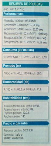precio, potencia, aceleracion renault megane 2 1.6