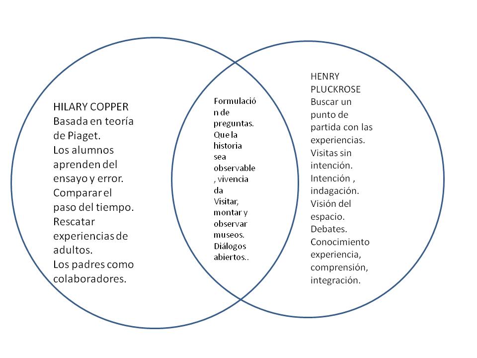 Diagram De Venn 28 Images File Diagrama De Venn 10 Svg Wikimedia