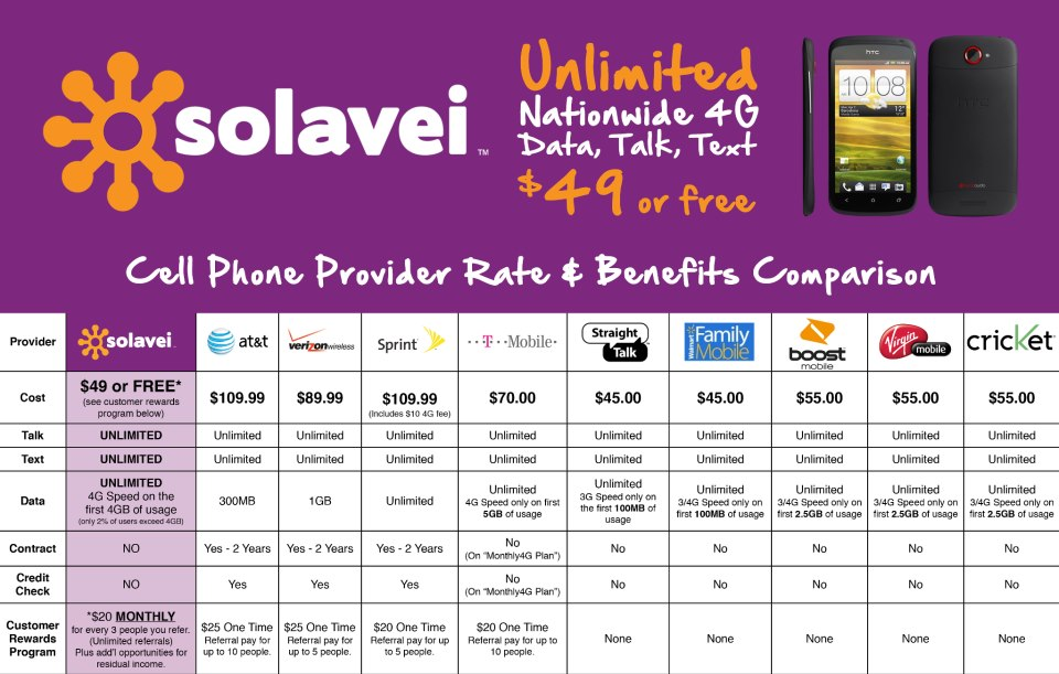 Tools • View topic  Extensive Review of Solavei unlimited 4G MLM