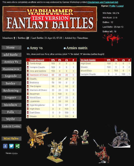 Sigmar's Battle Recorder website - Armies Vs page