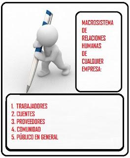 Macrosistema de relaciones de la empresa_____JPG