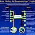 Radiografía al procesador Intel Pentium en sus más de 20 años