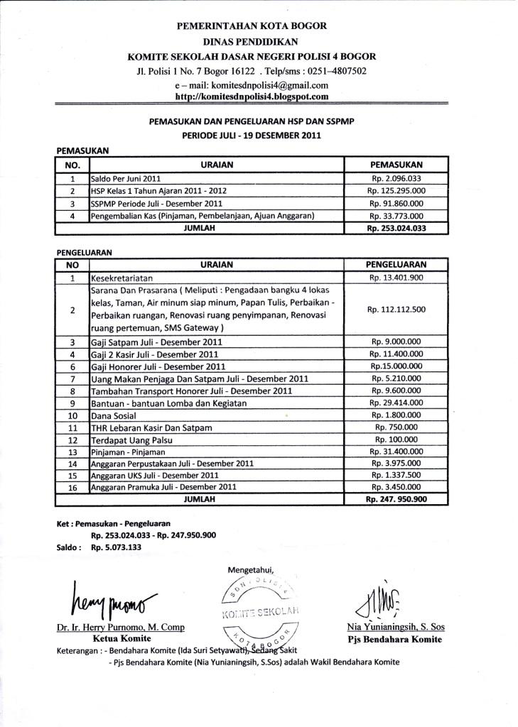 Laporan Keuangan Semester 1 Tahun Ajaran 2011-2012