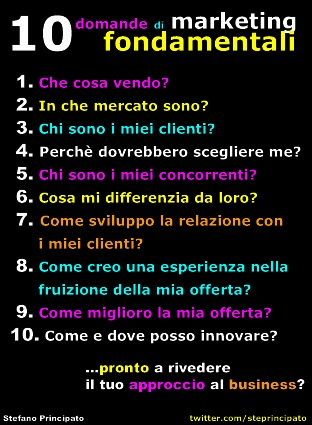 Marketing personale il marketing personale e le for Domande da porre a un costruttore