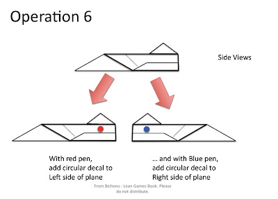 lean paper airplane simulation