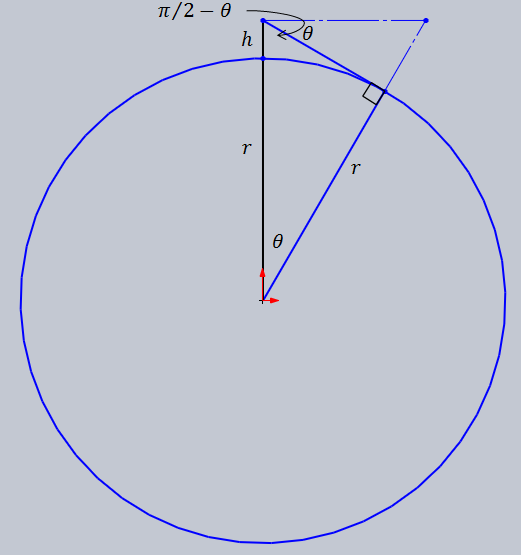 Calculate distance and bearing between two Latitude