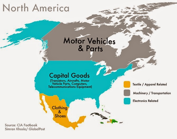 exportaciones mundo América del Norte