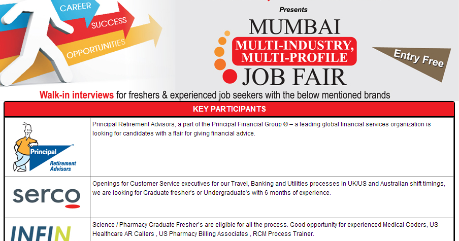 All India Jobs 2012 And 2013 Freshers Jobs It Software