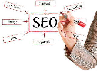 How to Configure SEO Settings on BlogSpot Blogs