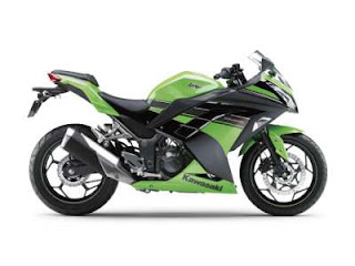 ninja 250 Injection Green