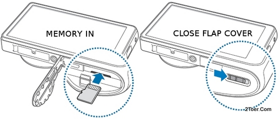 Insert microSD Memory Card Close Flap Locked Latch Samsung Galaxy Camera EK GC100