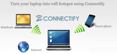how to get internet on laptop without wifi