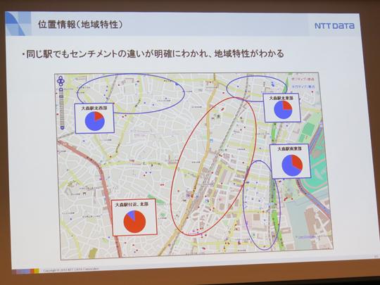 位置情報を元に地域特性を分析
