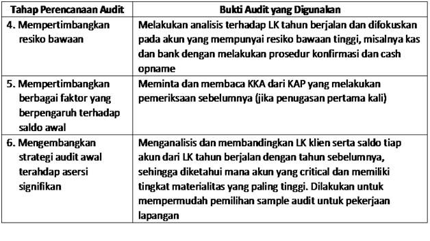 You Gotta Keep On Learning Materi Ke 7 Bukti Audit