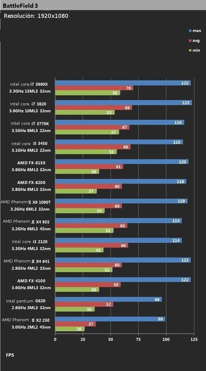 intel vs amd essay The amd vs intel argument is stronger than ever, with core i9, ryzen, and  threadripper chips making for a hotly competitive market has amd.