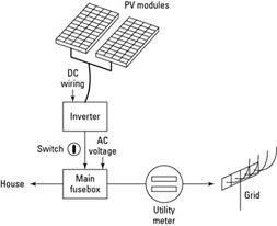 3 Point Starter also Solar Power Generation additionally  on house wiring earthing diagram