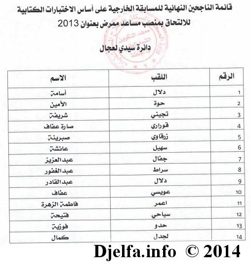 قائمة الناجحين في مسابقة الشبه الطبي (مساعد ممرّض) لولاية الجلفة 15.jpg