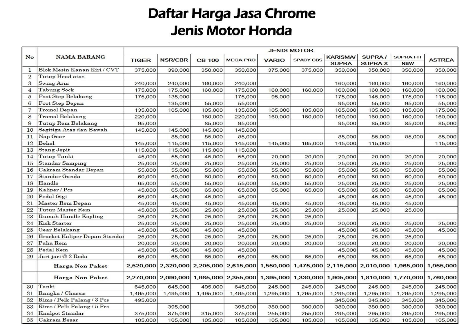 Daftar Harga Spd Motor Honda Images