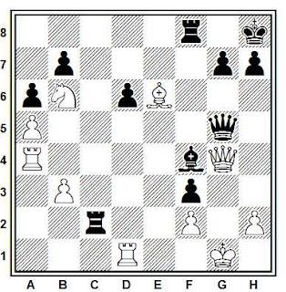 Problema ejercicio de ajedrez número 789: Groichberg - Britov (Londres, 1978)
