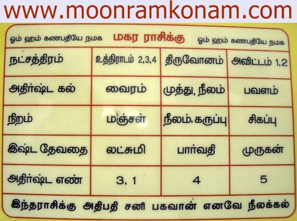 Sani peyarchi palan – parigara yanthra – Thirunallaru sani temple